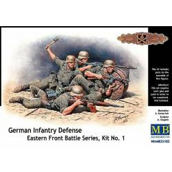 German Infantry Defence, Eastern Front Battle Series, WWII, Kit No 1